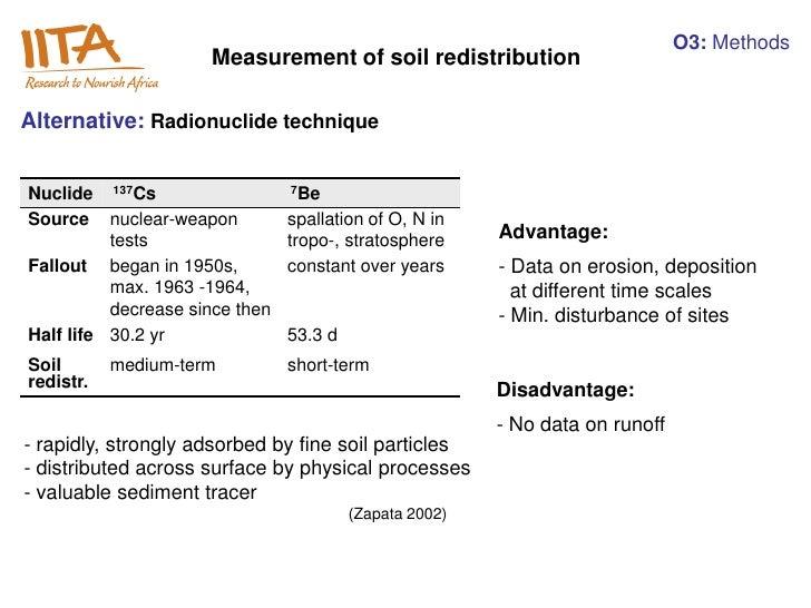 O3: Methods                     Measurement of soil redistributionAlternative: Radionuclide techniqueNuclide 137Cs        ...