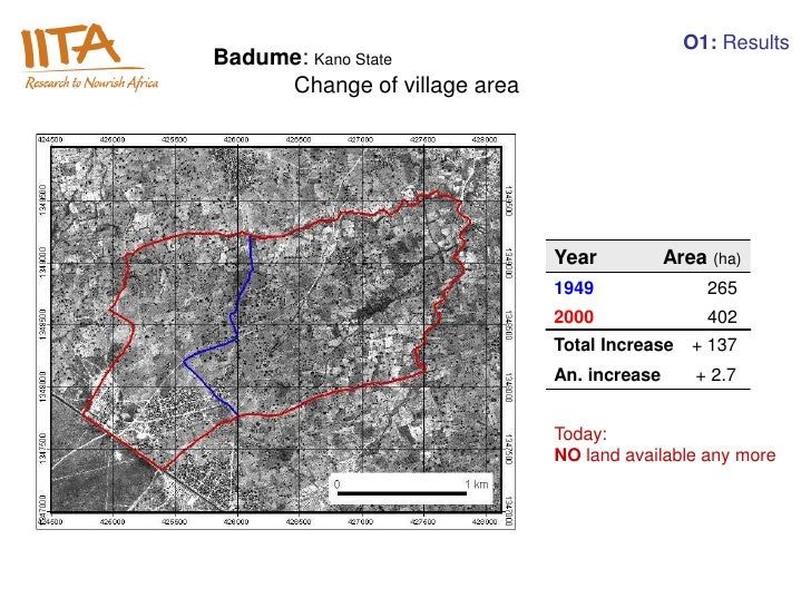 O1: ResultsBadume: Kano State     Change of village area                              Year           Area   (ha)          ...