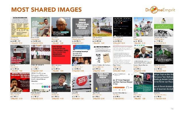 MOST SHARED IMAGES 16