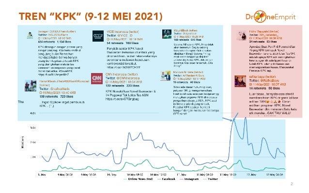 """TREN """"KPK"""" (9-12 MEI 2021) 2"""