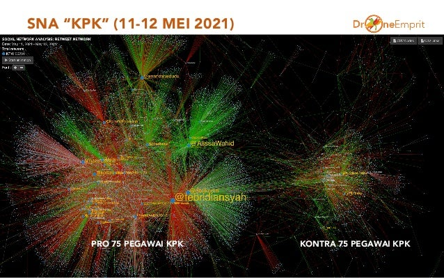 "SNA ""KPK"" (11-12 MEI 2021) 5 PRO 75 PEGAWAI KPK KONTRA 75 PEGAWAI KPK"