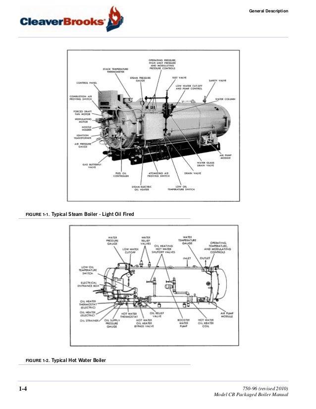cleaver brooks wiring schematic coleman wiring schematic