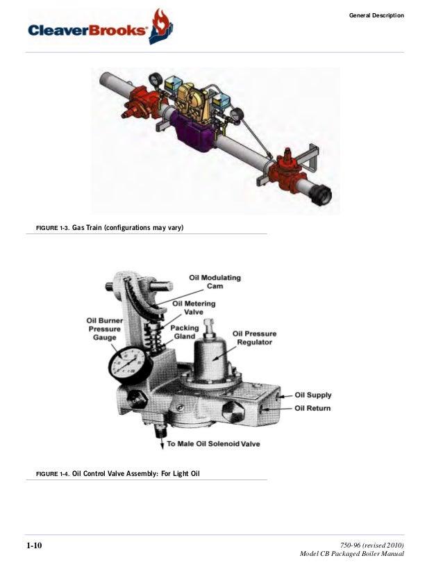 Oil Boiler Manuals