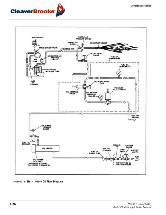 manual de honeywell rh slideshare net cleaver brooks model 5 wiring diagram cleaver brooks boiler wiring diagram