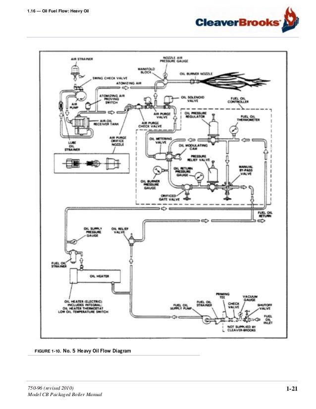 cleaver brooks wiring schematic - 8 pin switch wiring diagram for wiring  diagram schematics  wiring diagram schematics