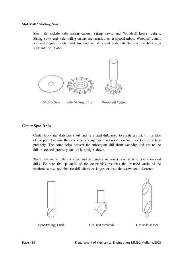 Page - 28 Departmentof Mechanical Engineering,MMEC,Mullana,2013 Slot Mill / Slotting Saw Slot mills include side milling c...