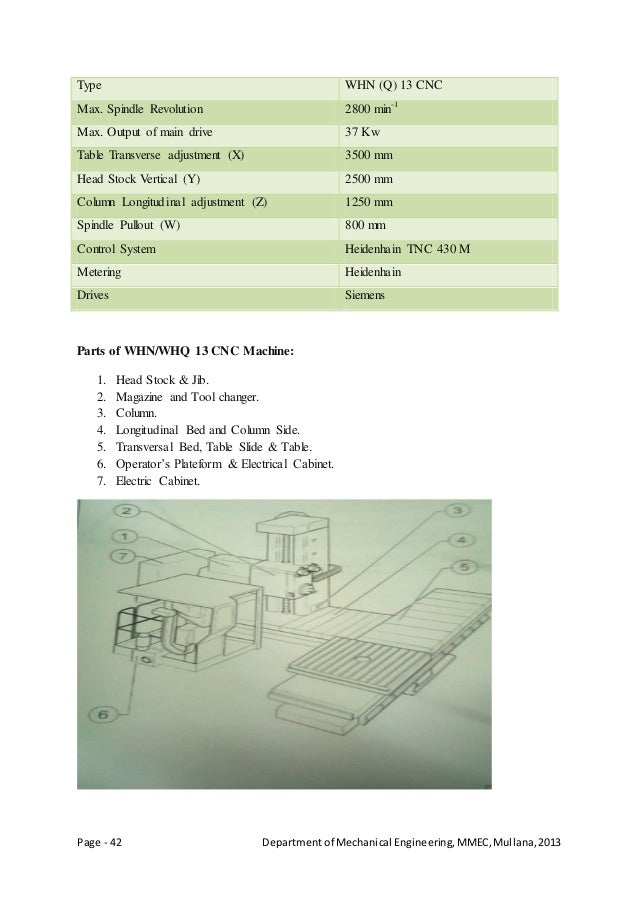 Page - 42 Departmentof Mechanical Engineering,MMEC,Mullana,2013 Type WHN (Q) 13 CNC Max. Spindle Revolution 2800 min-1 Max...