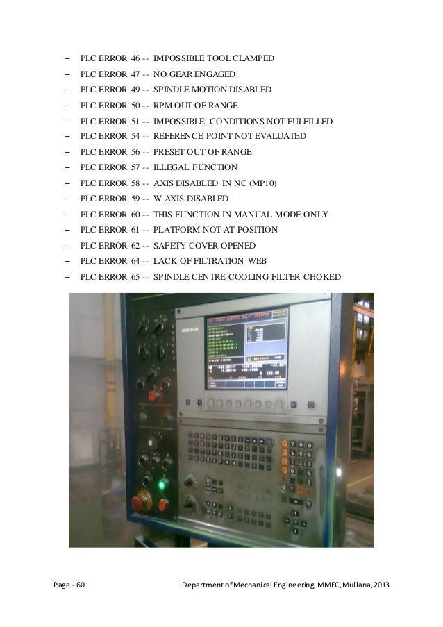 Page - 60 Departmentof Mechanical Engineering,MMEC,Mullana,2013 PLC ERROR 46 -- IMPOSSIBLE TOOL CLAMPED PLC ERROR 47 -- NO...