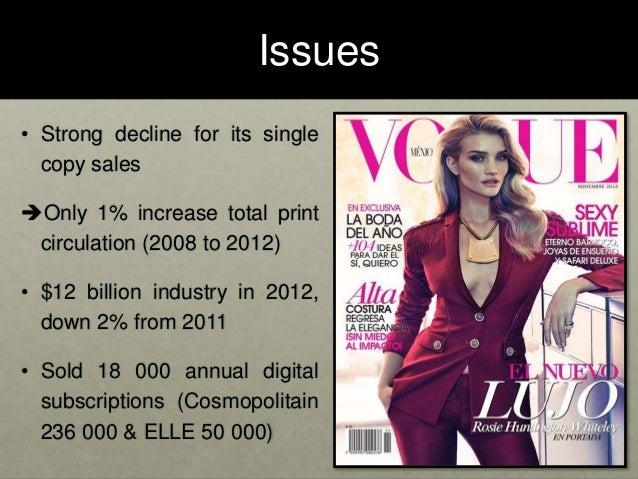 Vogue-Case-StudyFINAL