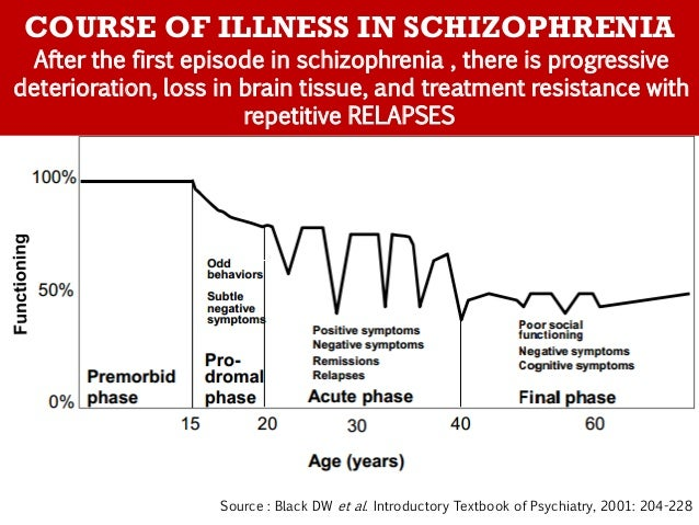 Understanding the causes symptoms and treatment options for schizophrenia