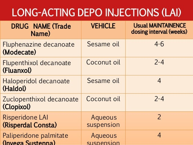 flupenthixol decanoate injection maximum dose