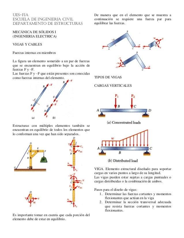 uES-FIA  ESCUELA DE INGENIERIA CIVIL  DEPARTAMENTO DE ESTRUCTURAS  MECÁNICA DE SÓLIDOS I  (INGENIERIA ELECTRICA)  VIGAS Y ...
