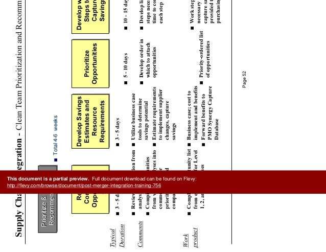 value chain analysis of fedex Case analysis: the battle for value, 2004: fedex crop vs united parcel service inc  itself as a leading provider of logistics and supply-chain management services.