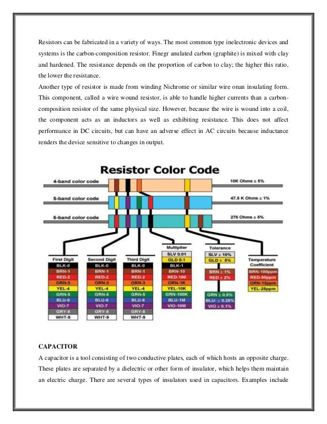 Resistors can be fabricated in a variety of ways. The most common type inelectronic devices andsystems is the carbon-compo...