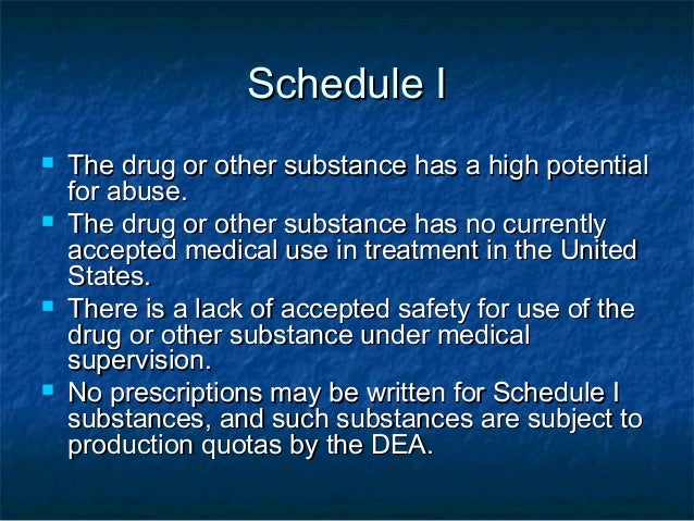 Dea drug list methylphenidate