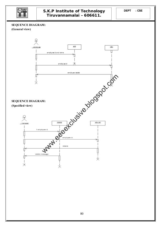 ooad lab manual Cs2357 ooad lab object oriented and analysis and design online ticket reservation system current-series feedback amplifier electronic devices and circuits lab manual current-series feedback amplifier aim: to measure the voltage gain of current.