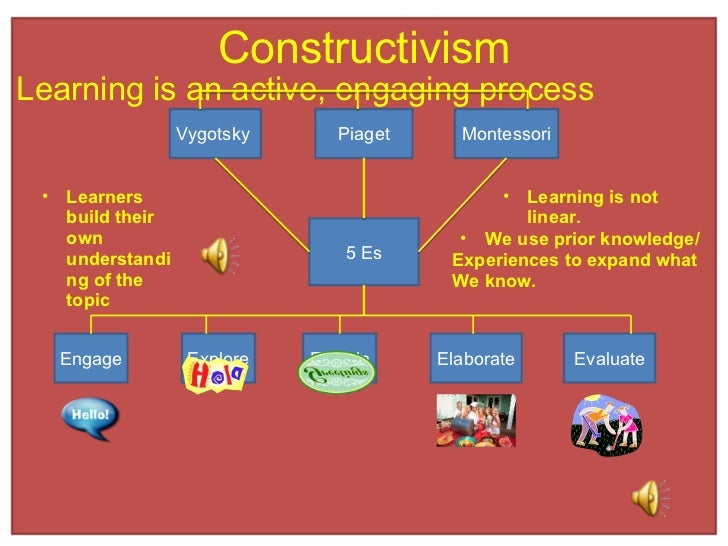 explain how constructivist theory differs from How does this theory differ from traditional ideas about teaching and learning as with many of the methods addressed in this series of workshops, in the constructivist classroom, the focus.
