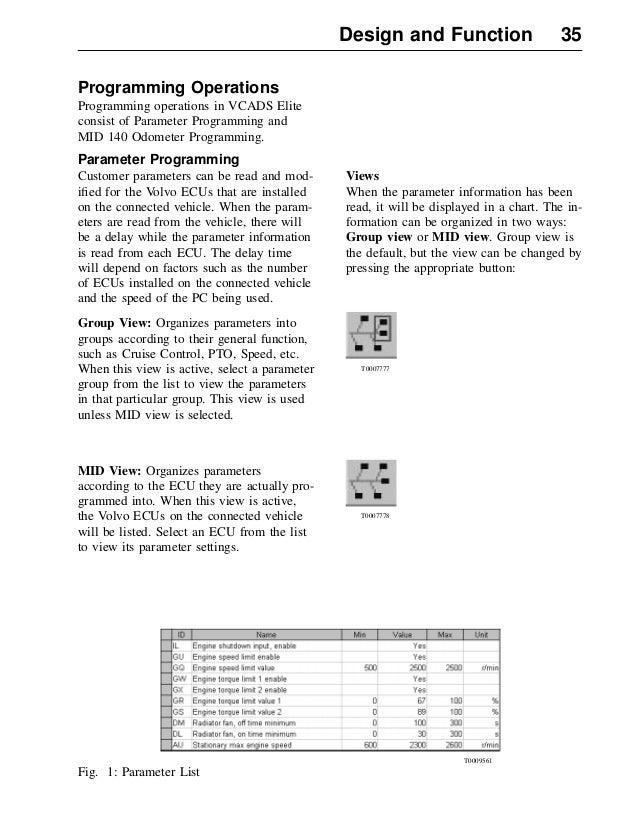 75959914 vcads-user-manual-volvo