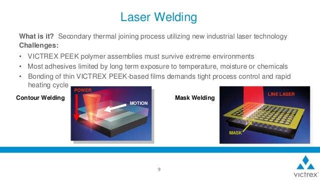 Innovative Peek Fabrication Technologies