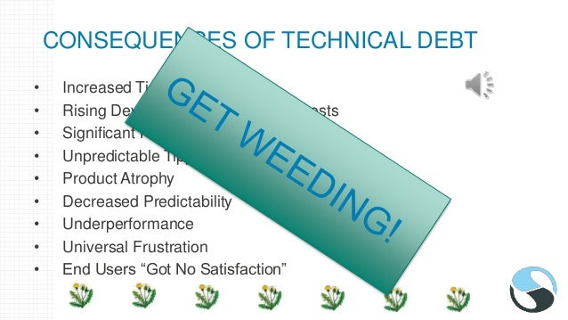 CONSEQUENCES OF TECHNICAL DEBT • Increased Time to Delivery • Rising Development and Support Costs • Significant Number of...