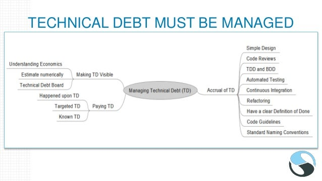 PAYING TECHNICAL DEBT • Happened-upon Technical Debt – Debt the team was unaware of until exposed during normal maintenanc...
