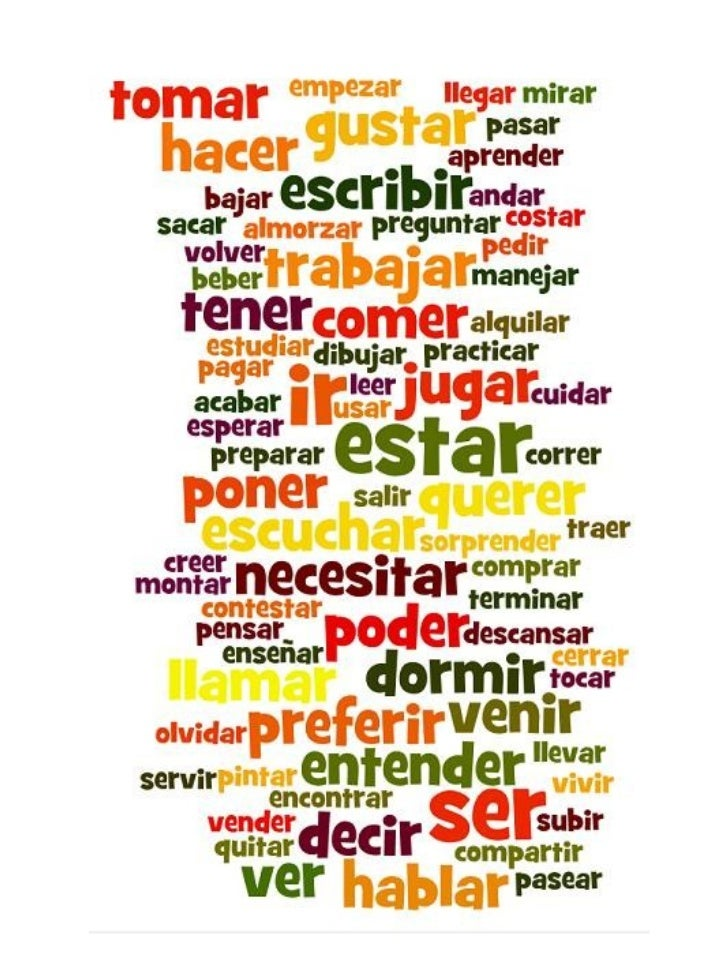 75 First Year Spanish Verbs Wordle Color