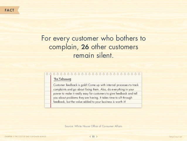 FACT                                     For every customer who bothers to                                       complain,...