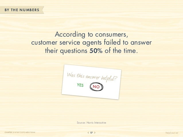 BY THE NUM BERS                                  According to consumers,                          customer service agents ...
