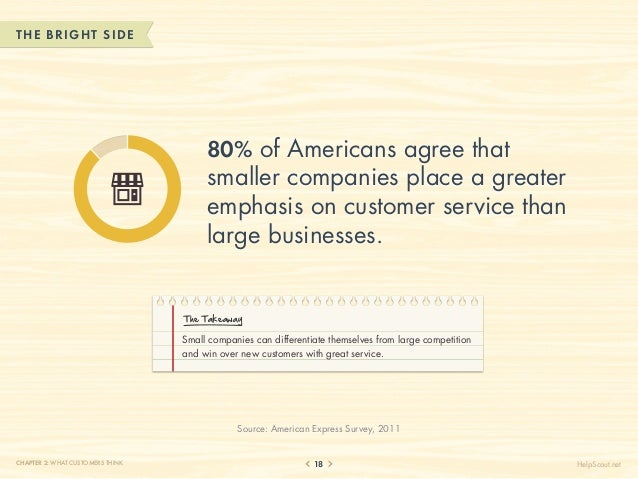 THE B RIGHT SIDE                                       80% of Americans agree that                                       s...