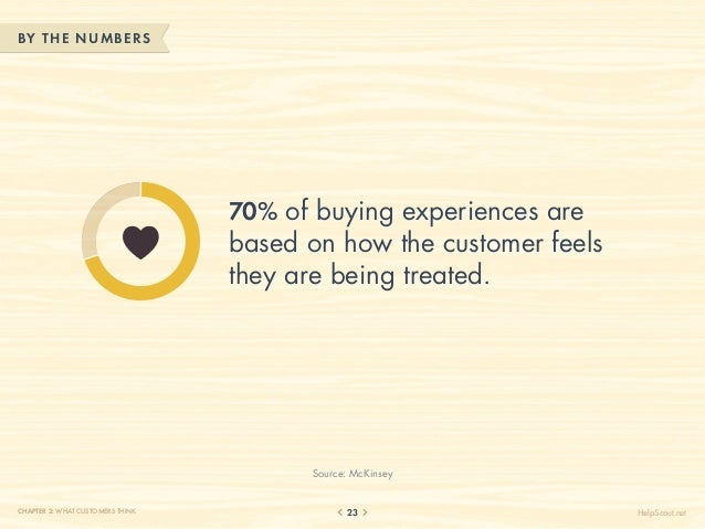 BY THE NUM BERS                                  70% of buying experiences are                                  based on h...