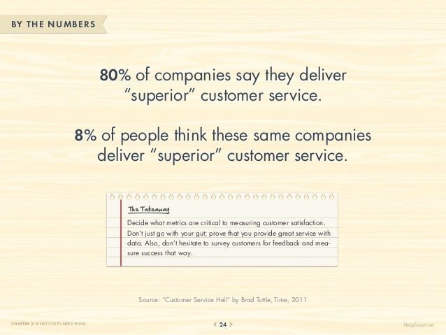 """BY THE NUM BERS                                  80% of companies say they deliver                                    """"sup..."""