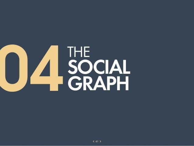 04     THE     SOCIAL     GRAPH           41