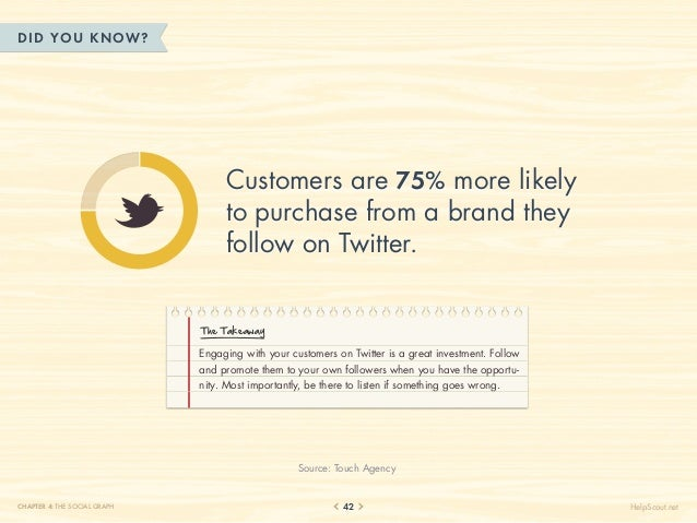 DID YOU KN OW?                                   Customers are 75% more likely                                   to purcha...