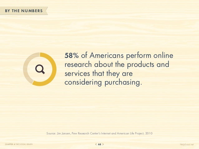 BY THE NUM BERS                                           58% of Americans perform online                                 ...