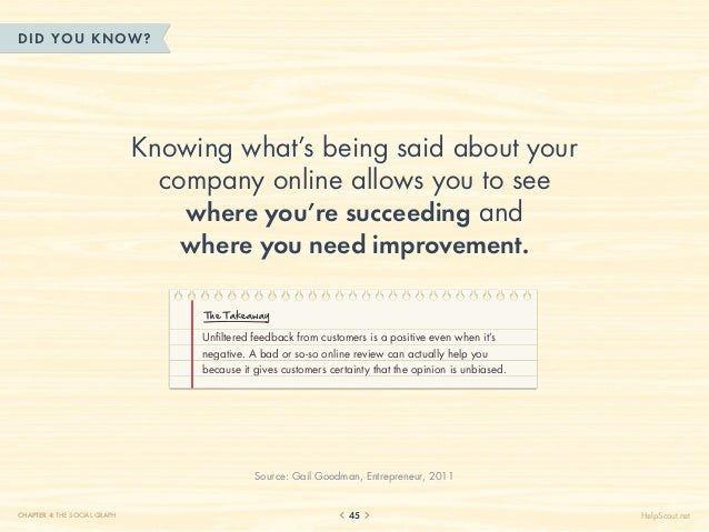DID YOU KN OW?                              Knowing what's being said about your                                company on...