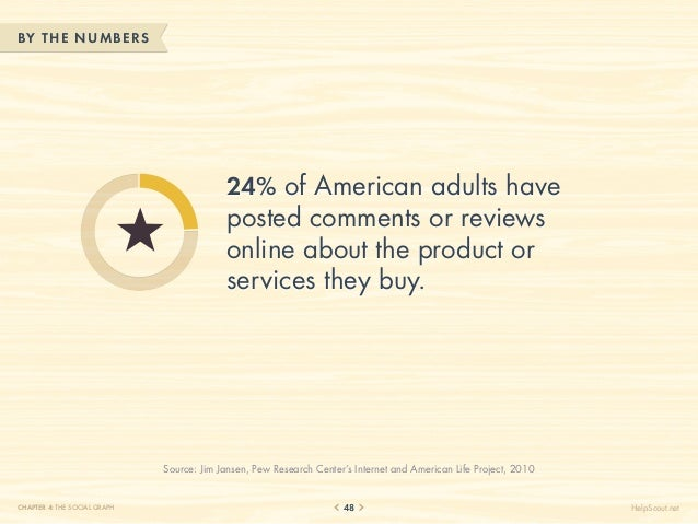 BY THE NUM BERS                                           24% of American adults have                                     ...