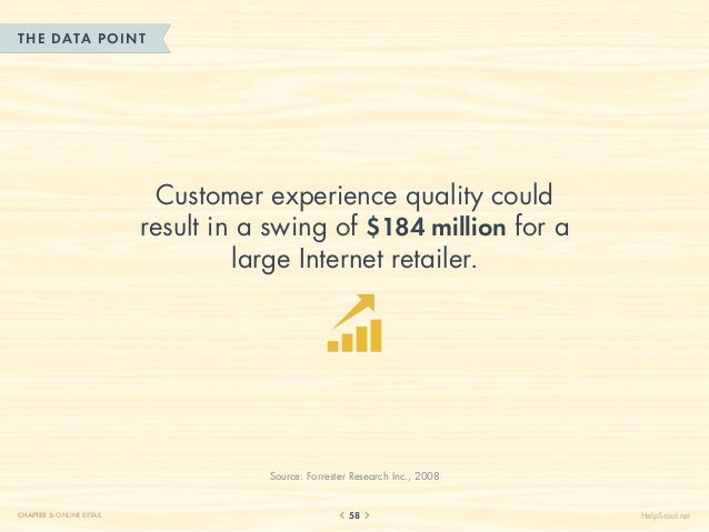 THE DATA POINT Customer Experience