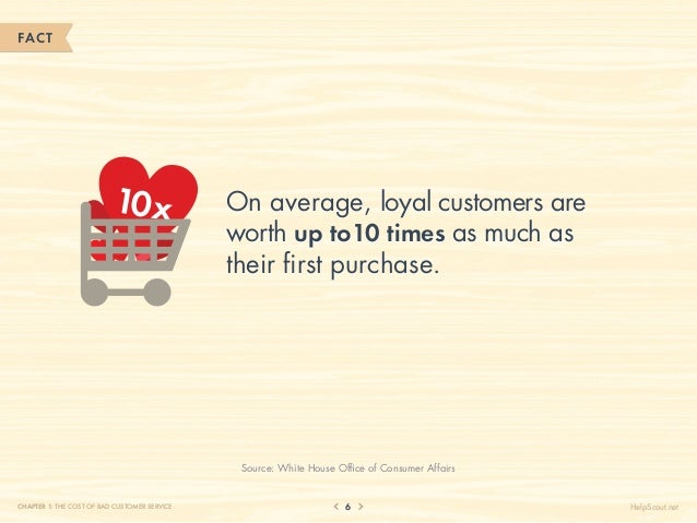 FACT                                              On average, loyal customers are                                         ...