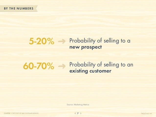 BY THE NUM BERS                              5-20%             Probability of selling to a                                ...
