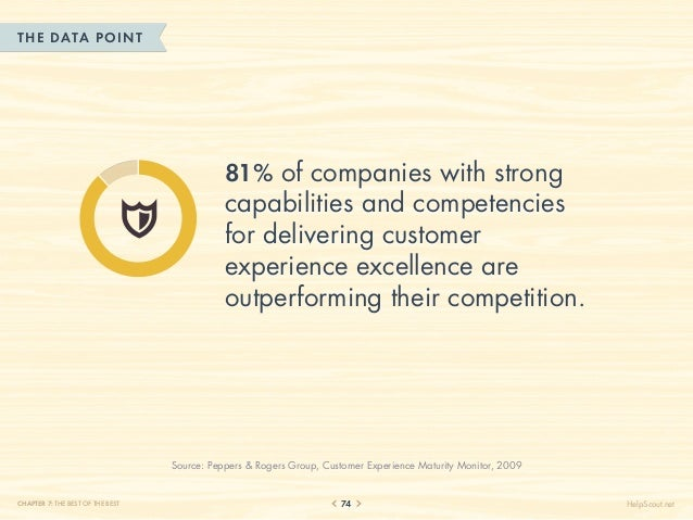 THE DATA POINT                                             81% of companies with strong                                   ...