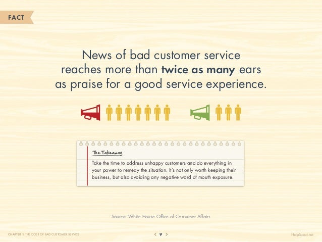 FACT                                 News of bad customer service                             reaches more than twice as m...