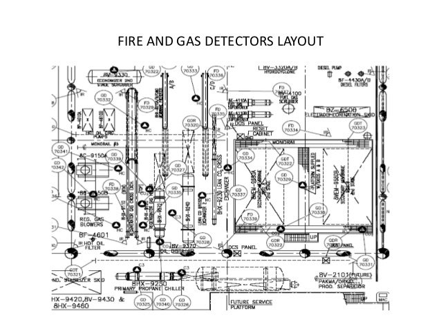fire and gas detection system simplified revised fire and gas mapping