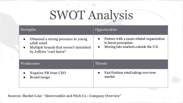 Abercrombie and Fitch SWOT Analysis, Competitors & USP
