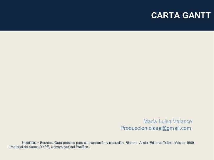 María Luisa Velasco [email_address] Fuente: -  Eventos, Guía práctica para su planeación y ejecución. Richero, Alicia, Edi...