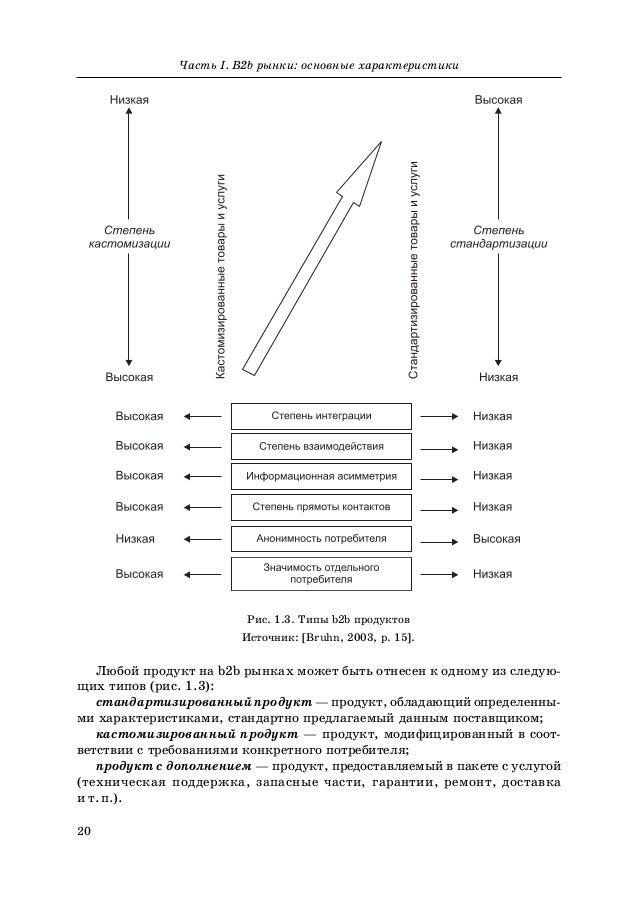 20 Часть I. B2b рынки: основные характеристики Любой продукт на b2b рынках может быть отнесен к одному из следую- щих типо...