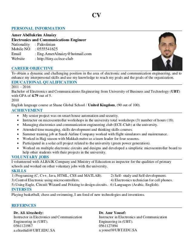 Eng. Amer Alnaizy CV (English)