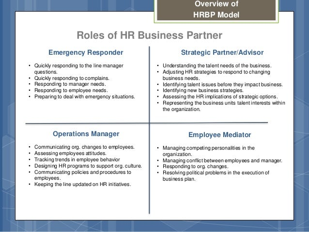 Understanding organisations and the role of hr essay