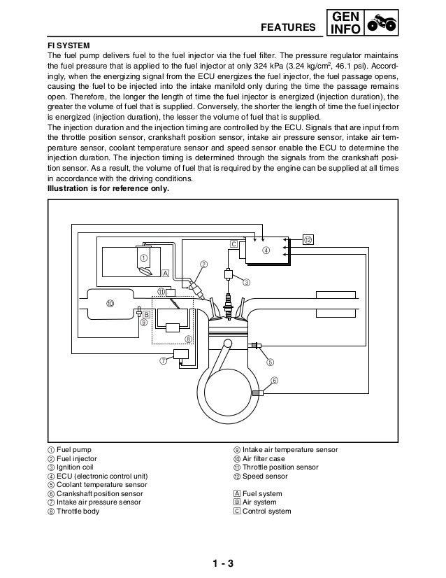 765 1223 raptor 700 service manual rh slideshare net raptor 700 headlight wiring diagram yamaha raptor 700 wiring diagram