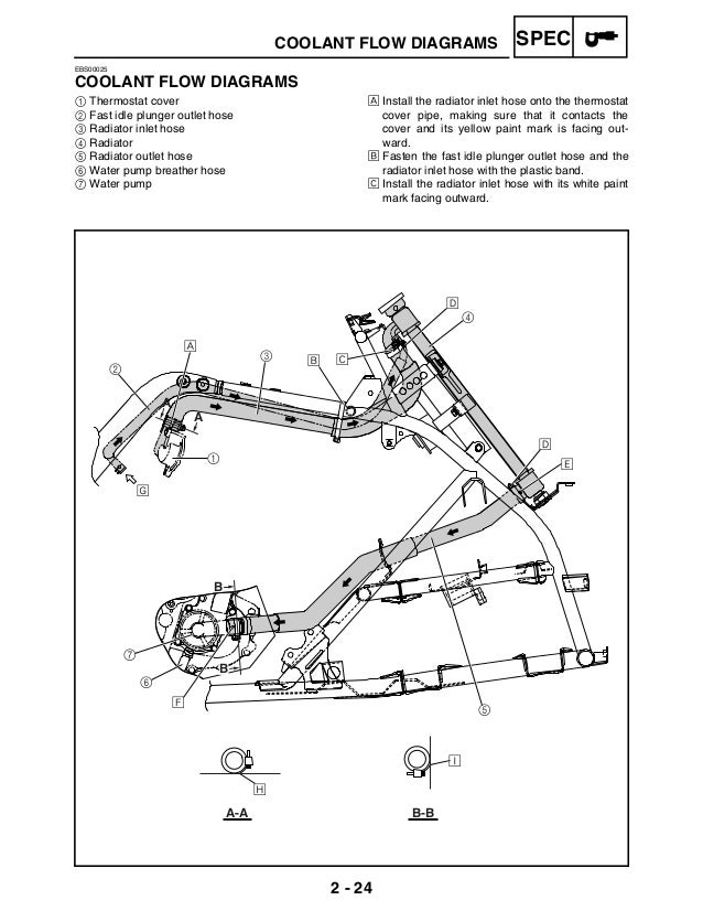 765 1223 raptor 700 service manual 55 638 famous 2010 raptor wiring diagram images wiring diagram ideas