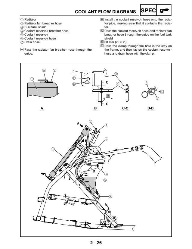 yamaha grizzly 600 motor schematic yamaha wiring diagram free